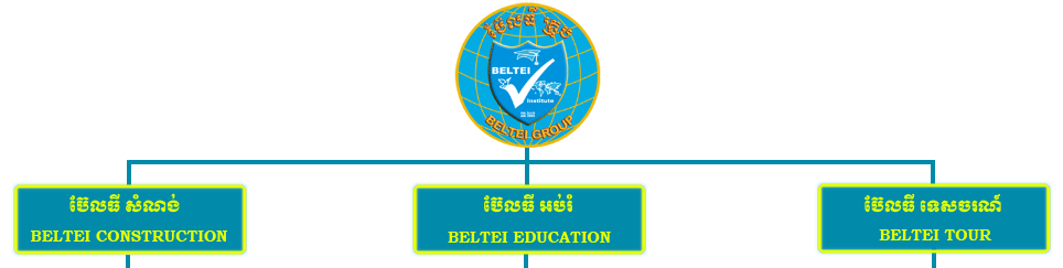 BELTEI GROUP